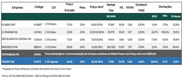 CArteira - Terra Investimentos.jpg