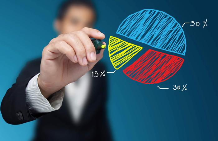 Balancear sua carteira de investimentos e imprescindivel para controle de risco.