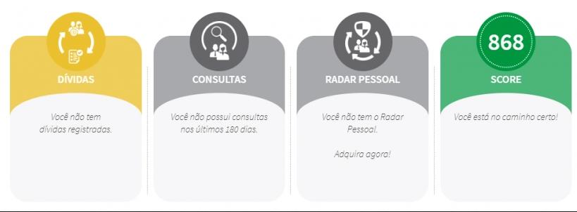 Boa Vista Score