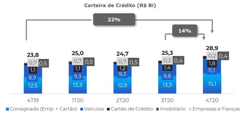 Grafico Banco Pan 5