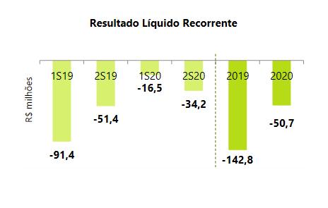 Grafico Banco Voiter 2020 1