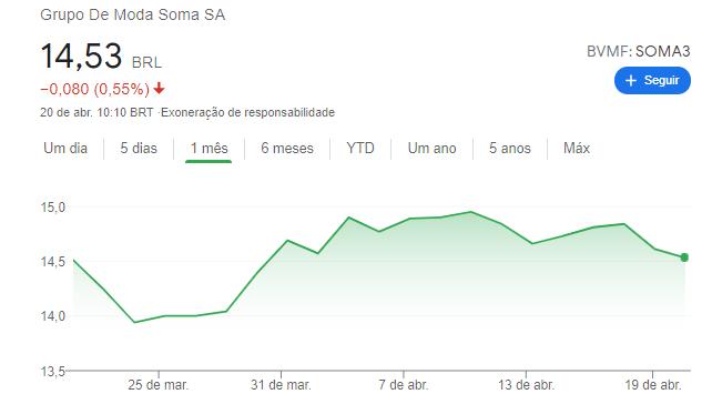 SOMA3 Pesquisa Google e mais 6 paginas Pessoal — Microsoft Edge 20 04 2021 10 25 37
