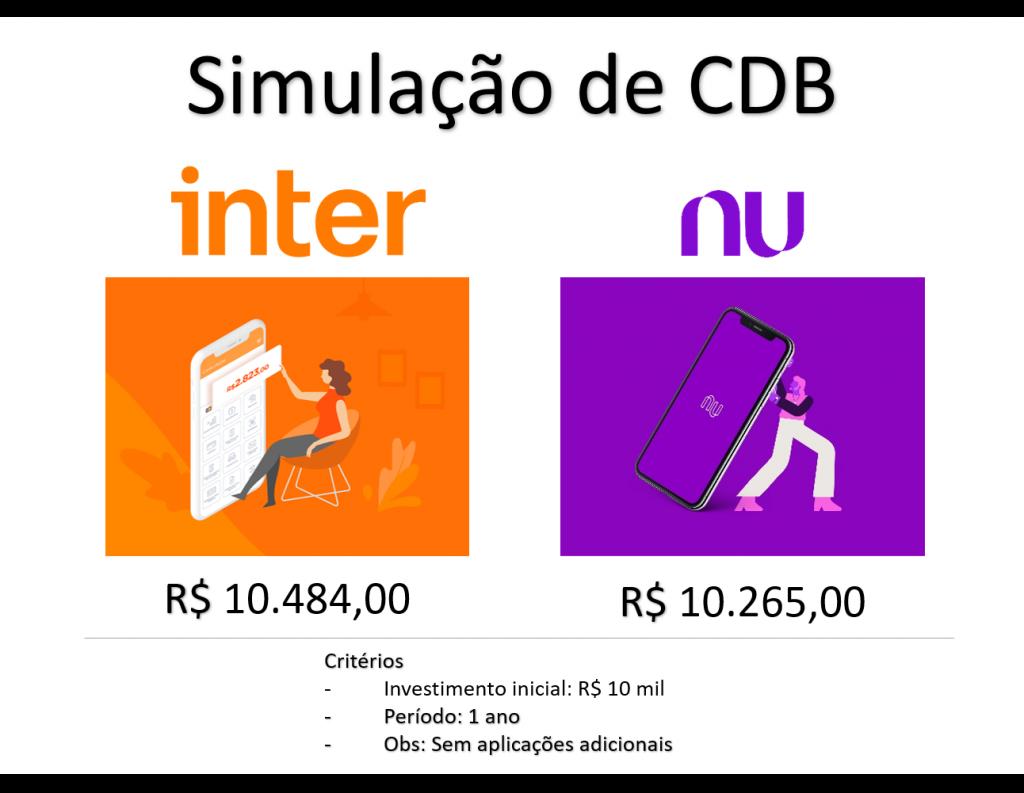 CDB Banco Inter Nubank